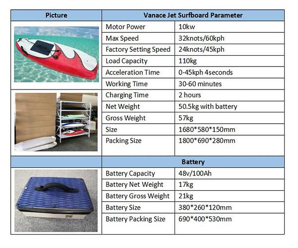 electric%20surfboard