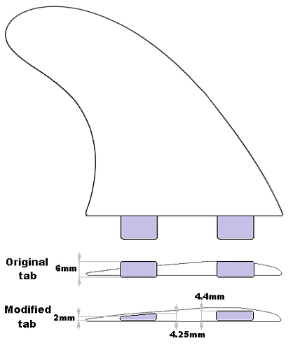 Side_fins_tabs_modification