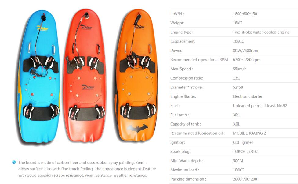 DLE%20SURFBOARD